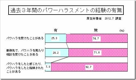 pawahara-graph