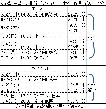 政見放送4