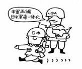 日米軍事一体化