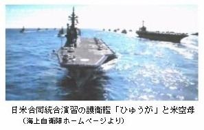 日米合同統合演習